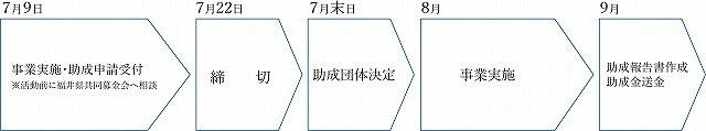 s-助成事業スケジュール-01.jpg